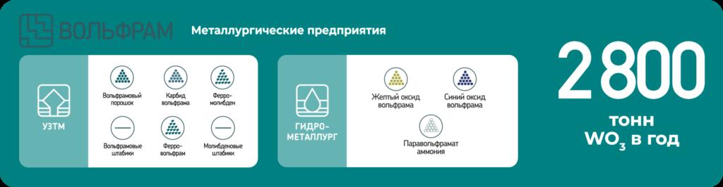 Компания вольфрам официальный сайт какие документы нужны при создании сайта